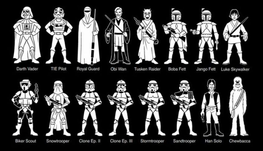 Ep34 – Top 10 Star Wars Characters